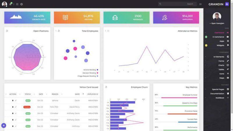 Bootstrap UI Kits Free